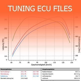 Tuning files + Dyno Test